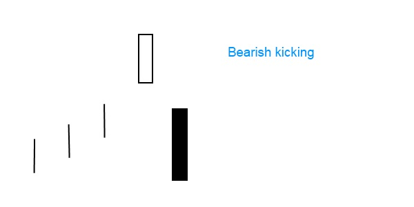 bearisk kicking Japanese candlestick
