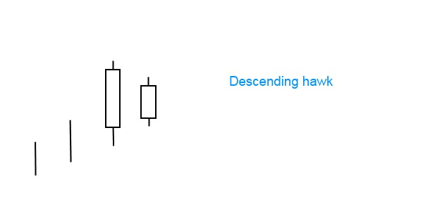 descending hawk pattern